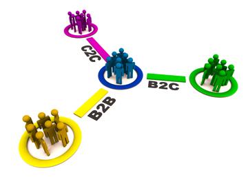 Image result for b2c b2b